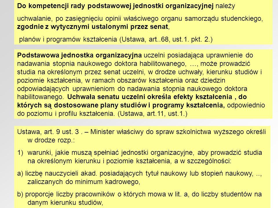 Do kompetencji rady podstawowej jednostki organizacyjnej należy