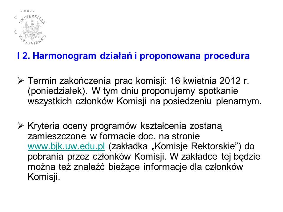 I 2. Harmonogram działań i proponowana procedura