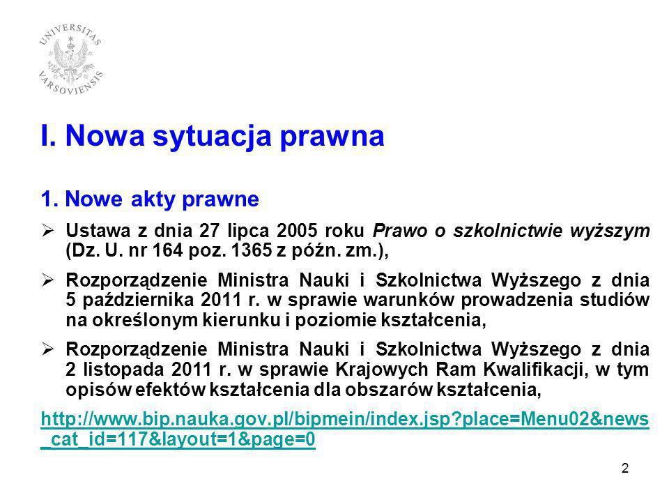 I. Nowa sytuacja prawna 1. Nowe akty prawne
