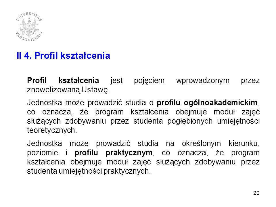 II 4. Profil kształcenia Profil kształcenia jest pojęciem wprowadzonym przez znowelizowaną Ustawę.