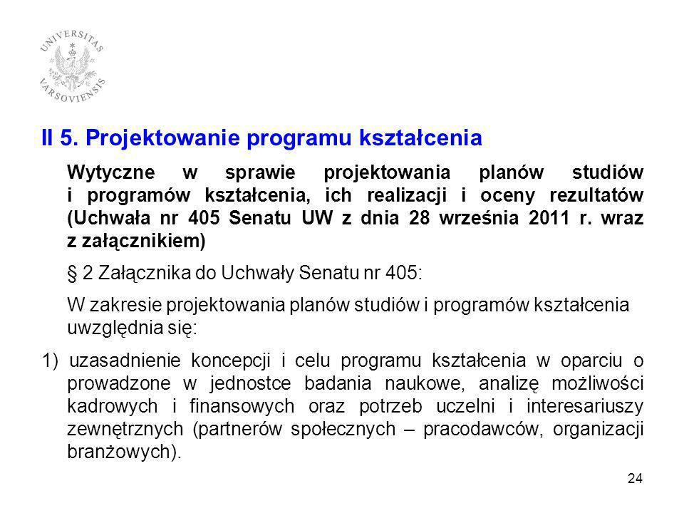 II 5. Projektowanie programu kształcenia
