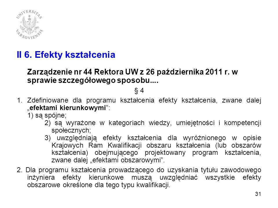 II 6. Efekty kształcenia Zarządzenie nr 44 Rektora UW z 26 października 2011 r. w sprawie szczegółowego sposobu....