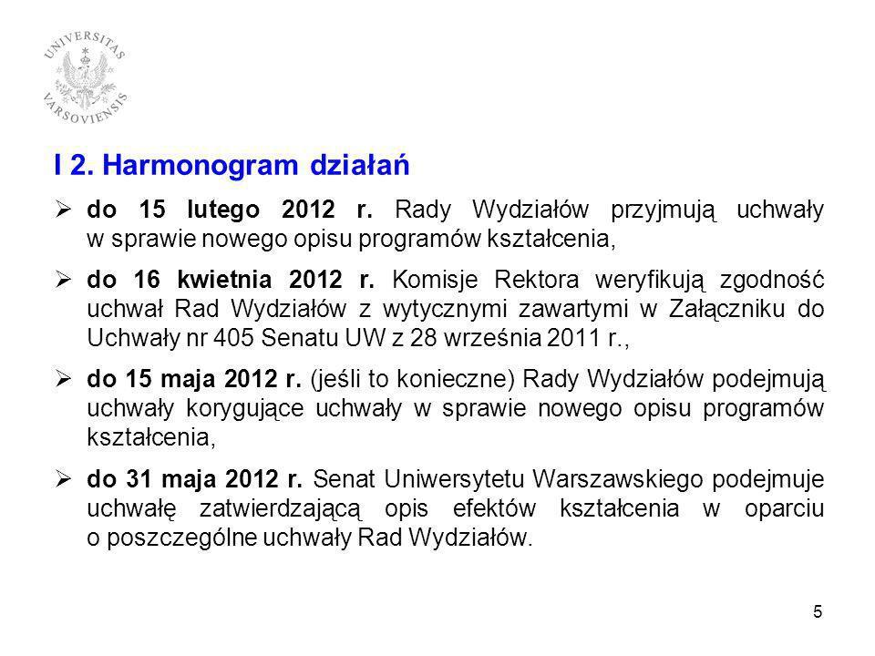 I 2. Harmonogram działań do 15 lutego 2012 r. Rady Wydziałów przyjmują uchwały w sprawie nowego opisu programów kształcenia,