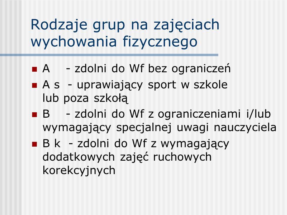 Rodzaje grup na zajęciach wychowania fizycznego