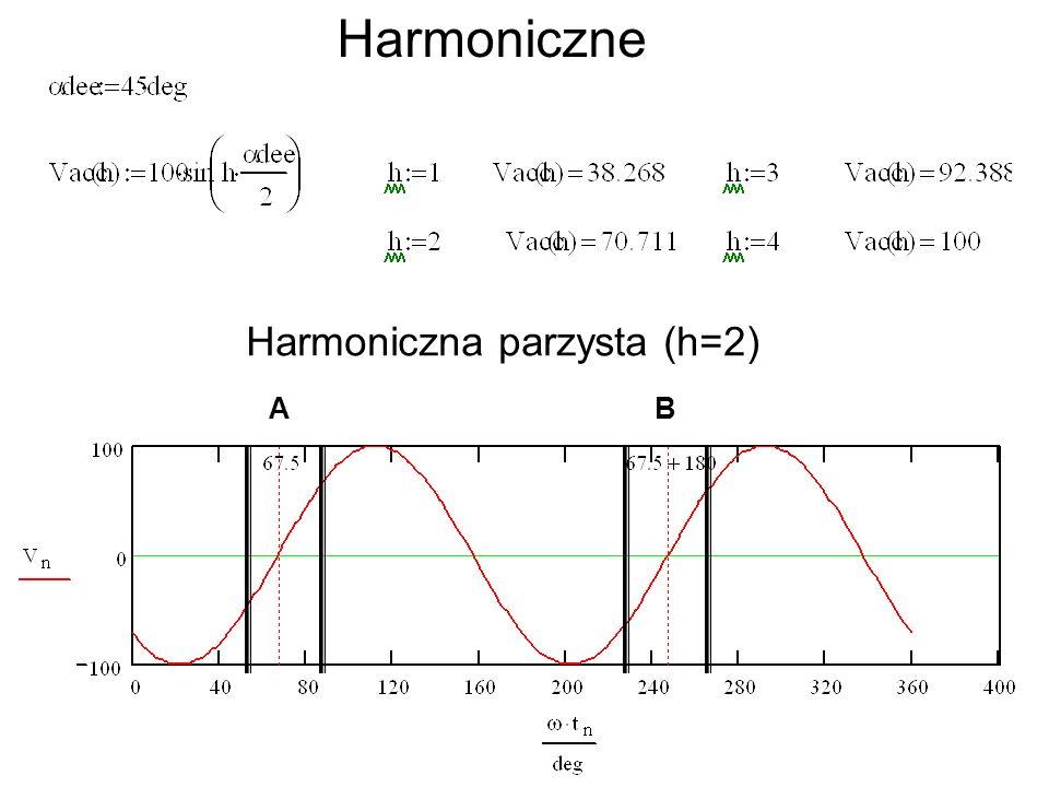 Harmoniczne Harmoniczna parzysta (h=2) A B