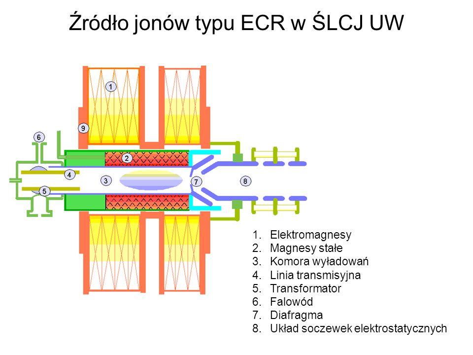 Źródło jonów typu ECR w ŚLCJ UW