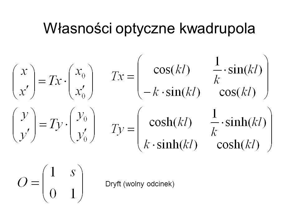 Własności optyczne kwadrupola