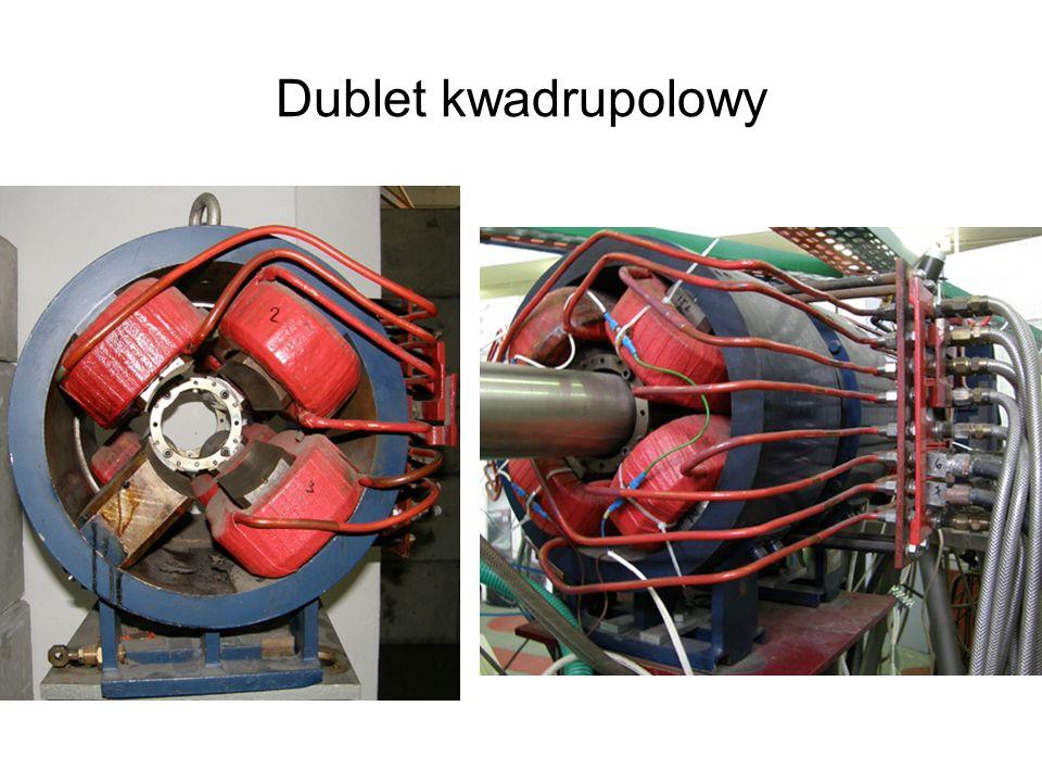 Dublet kwadrupolowy