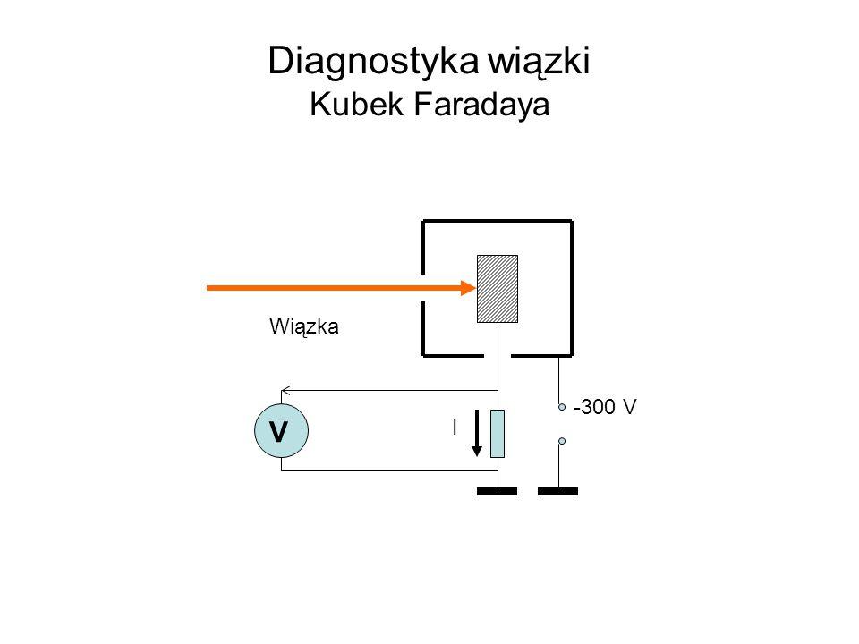 Diagnostyka wiązki Kubek Faradaya