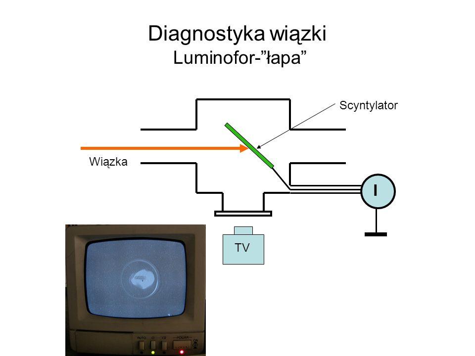 Diagnostyka wiązki Luminofor- łapa