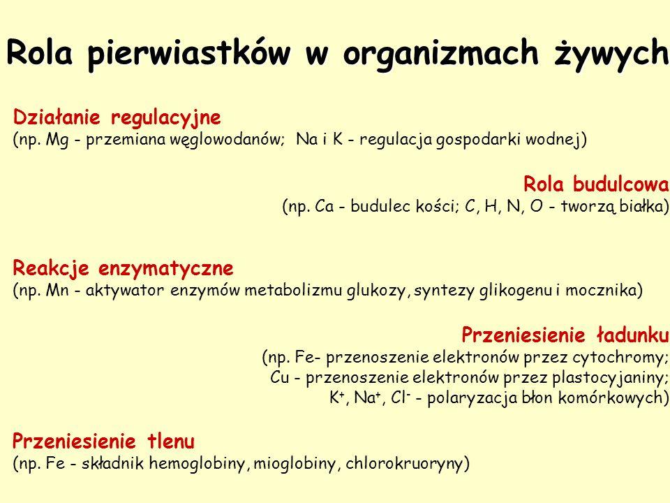 Rola pierwiastków w organizmach żywych