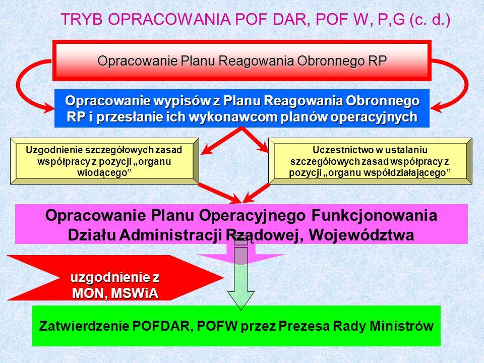 TRYB OPRACOWANIA POF DAR, POF W, P,G (c. d.)