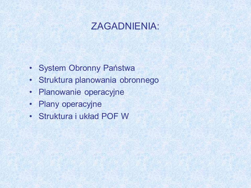 ZAGADNIENIA: System Obronny Państwa Struktura planowania obronnego