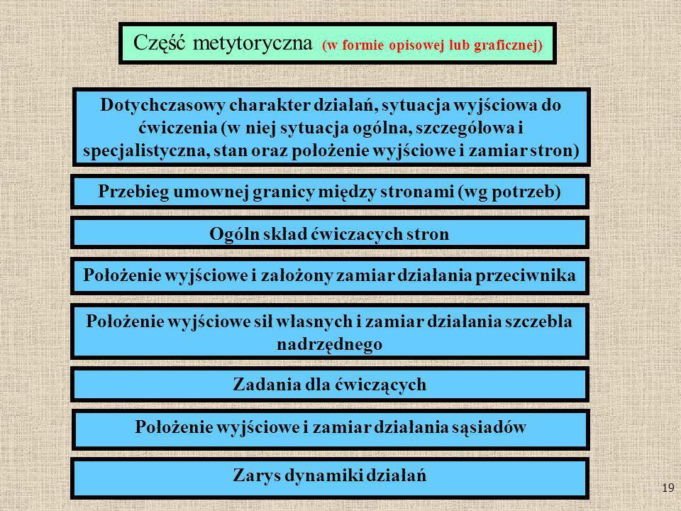 Część metytoryczna (w formie opisowej lub graficznej)