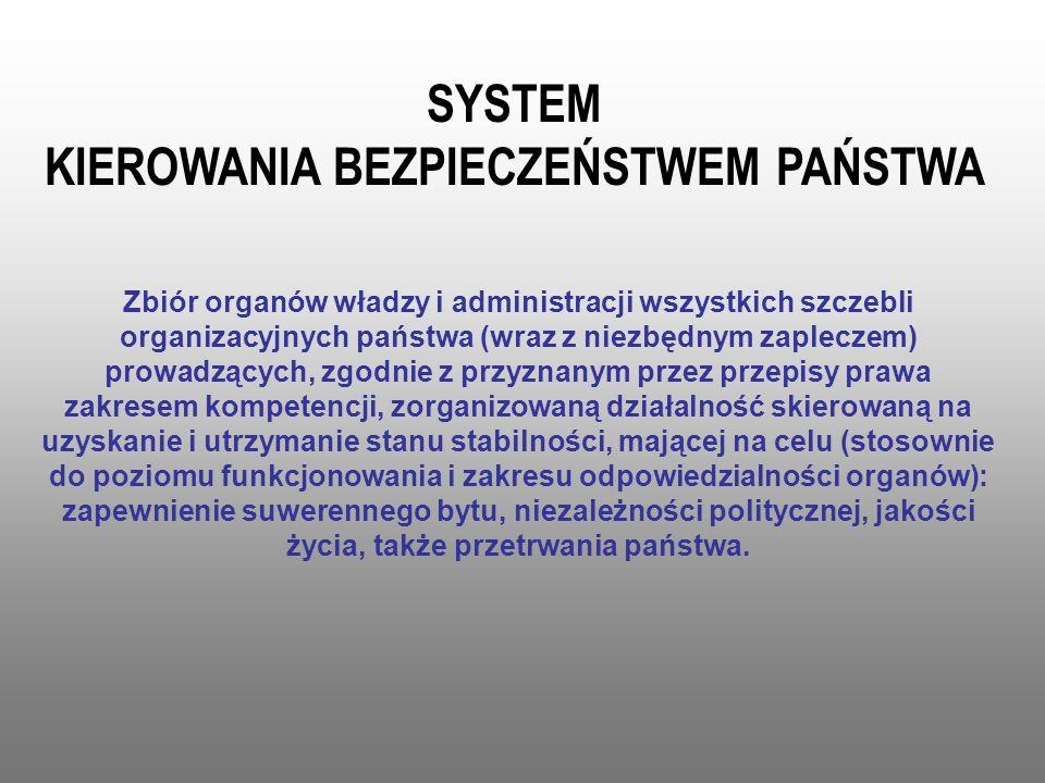 SYSTEM KIEROWANIA BEZPIECZEŃSTWEM PAŃSTWA