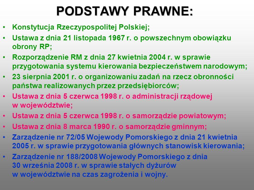 PODSTAWY PRAWNE: Konstytucja Rzeczypospolitej Polskiej;