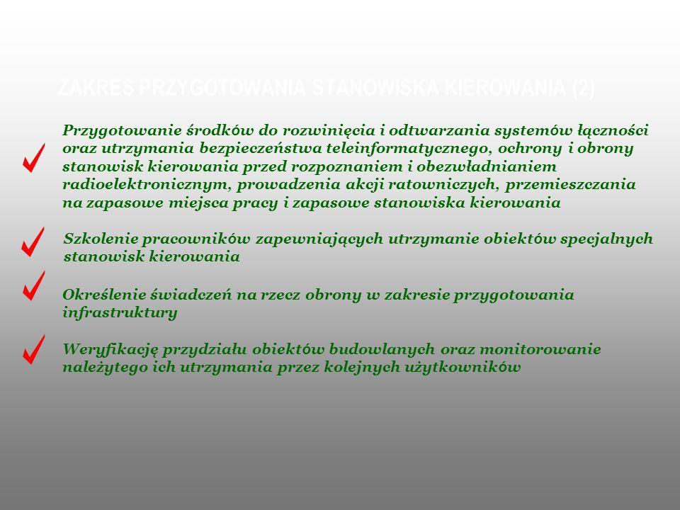 ZAKRES PRZYGOTOWANIA STANOWISKA KIEROWANIA (2)