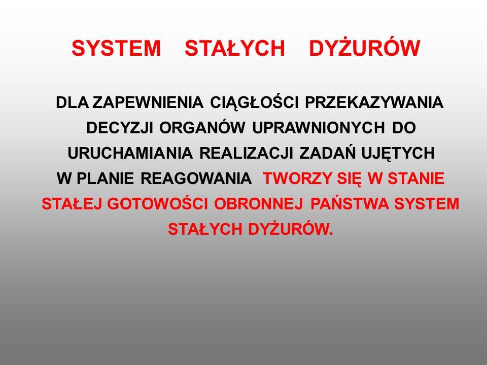 SYSTEM STAŁYCH DYŻURÓW