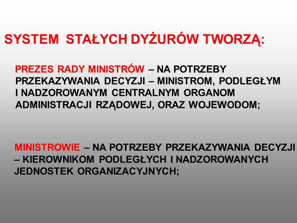 SYSTEM STAŁYCH DYŻURÓW TWORZĄ: