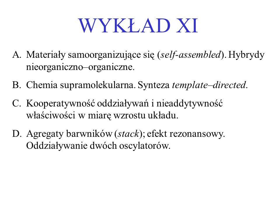 WYKŁAD XI Materiały samoorganizujące się (self-assembled). Hybrydy nieorganiczno–organiczne. Chemia supramolekularna. Synteza template–directed.