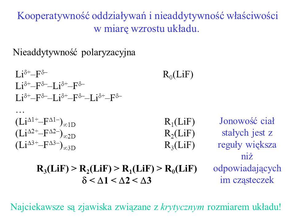 R3(LiF) > R2(LiF) > R1(LiF) > R0(LiF)