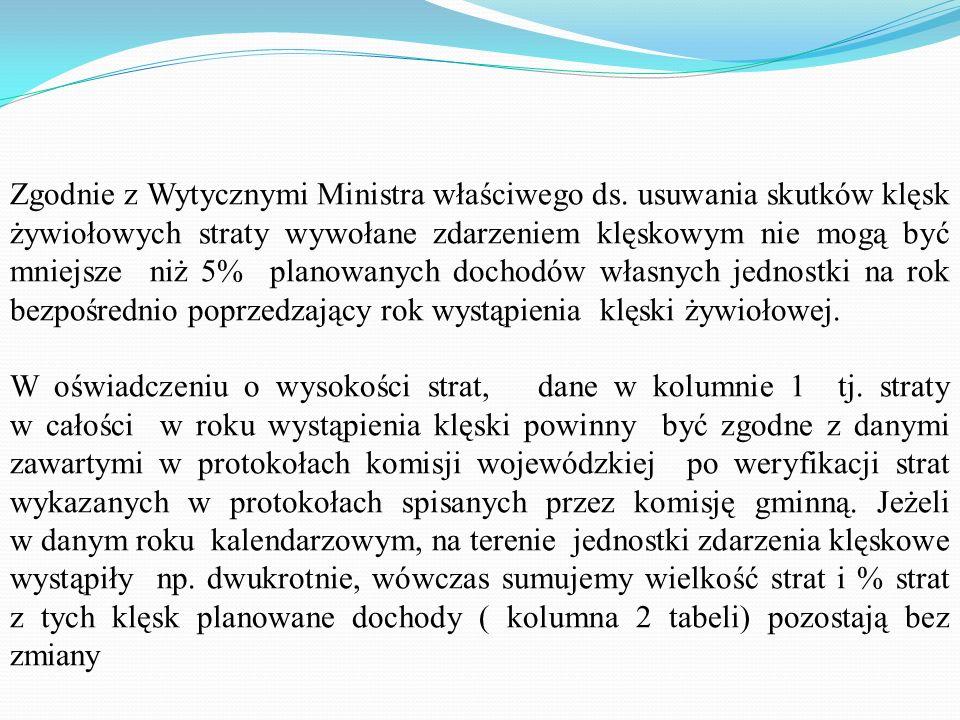 Zgodnie z Wytycznymi Ministra właściwego ds