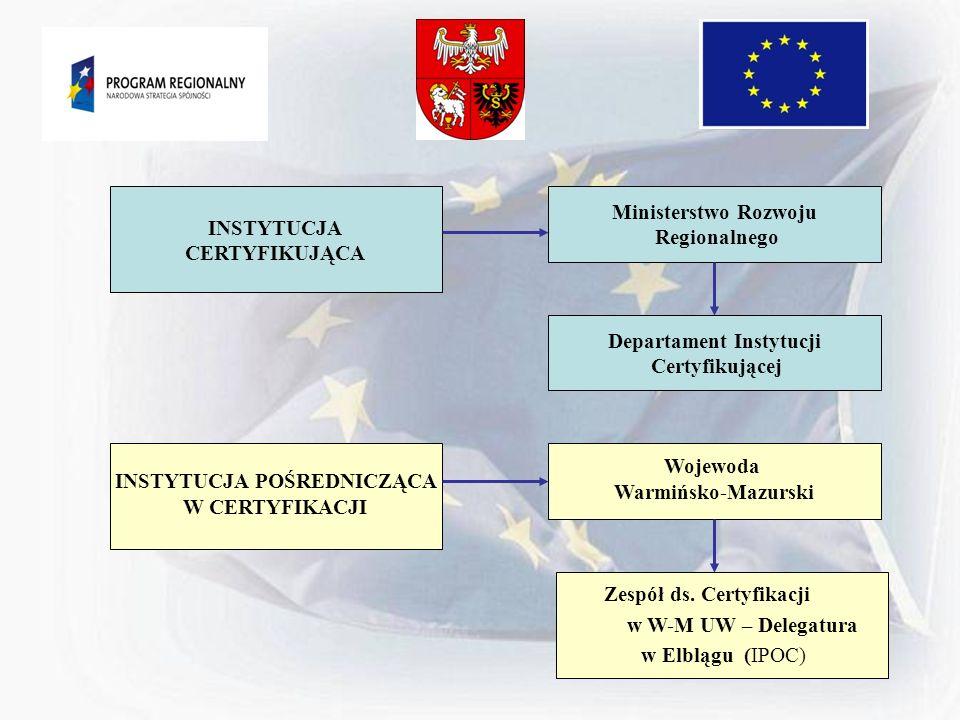 Departament Instytucji Certyfikującej