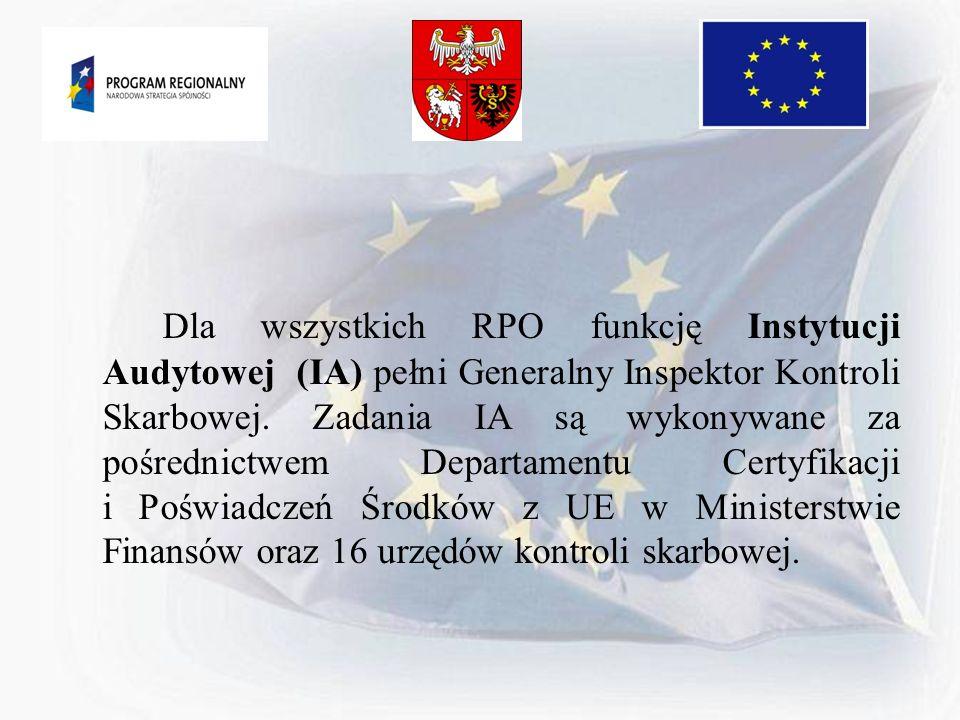 Dla wszystkich RPO funkcję Instytucji Audytowej (IA) pełni Generalny Inspektor Kontroli Skarbowej.