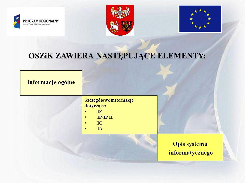 OSZiK ZAWIERA NASTĘPUJĄCE ELEMENTY: