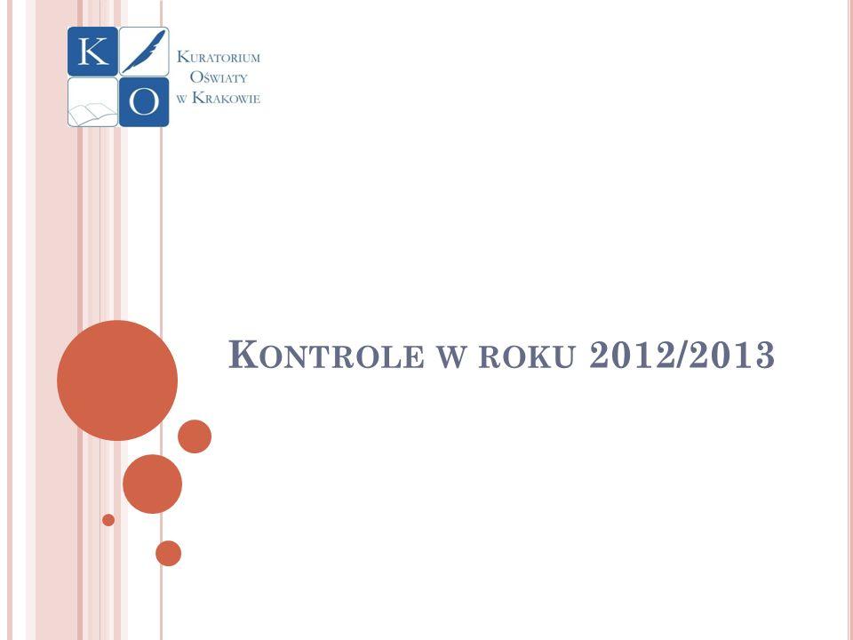 Kontrole w roku 2012/2013