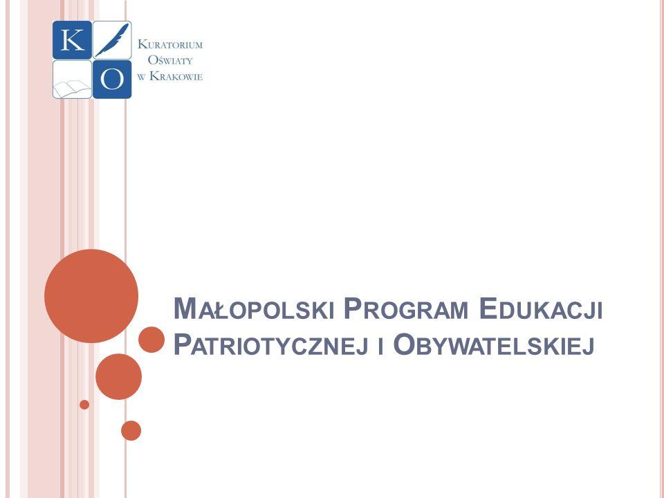 Małopolski Program Edukacji Patriotycznej i Obywatelskiej