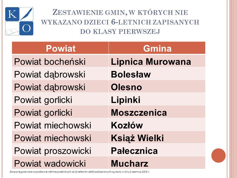 Powiat Gmina Powiat bocheński Lipnica Murowana Powiat dąbrowski