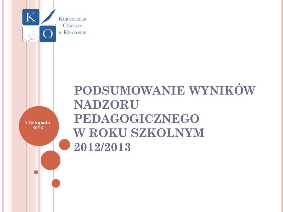 PODSUMOWANIE WYNIKÓW NADZORU PEDAGOGICZNEGO W ROKU SZKOLNYM 2012/2013