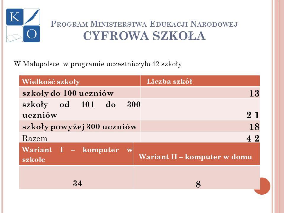 Program Ministerstwa Edukacji Narodowej CYFROWA SZKOŁA