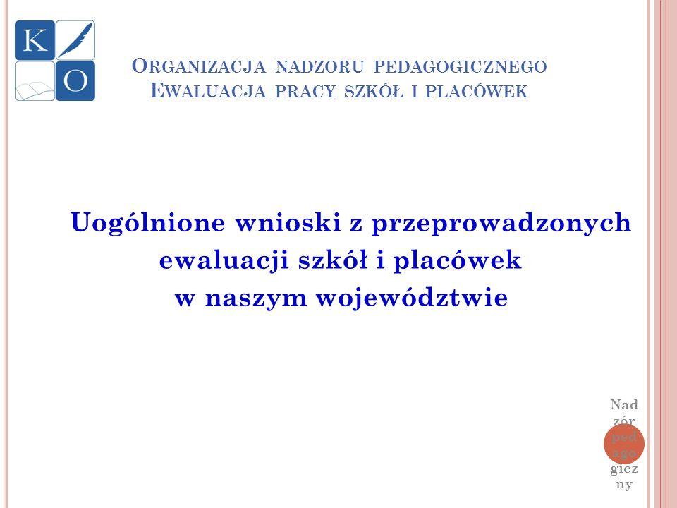 Organizacja nadzoru pedagogicznego Ewaluacja pracy szkół i placówek