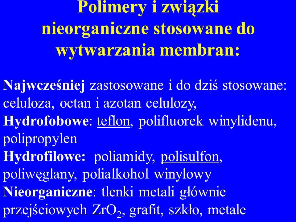 Polimery i związki nieorganiczne stosowane do wytwarzania membran: