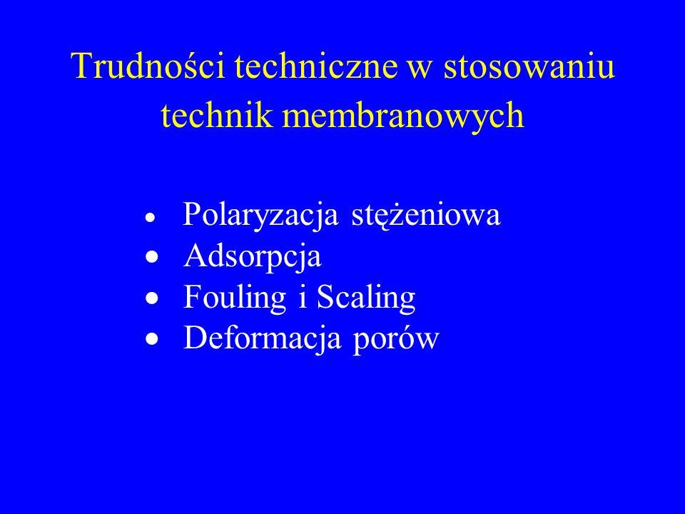 Trudności techniczne w stosowaniu technik membranowych