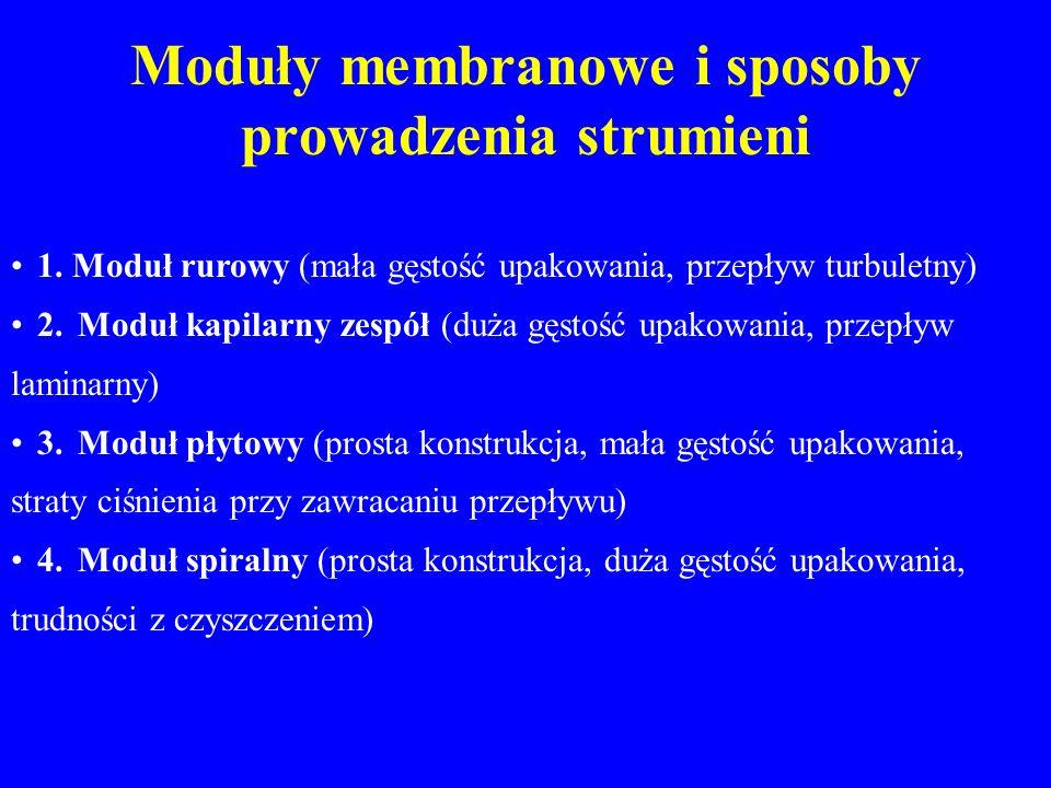 Moduły membranowe i sposoby prowadzenia strumieni