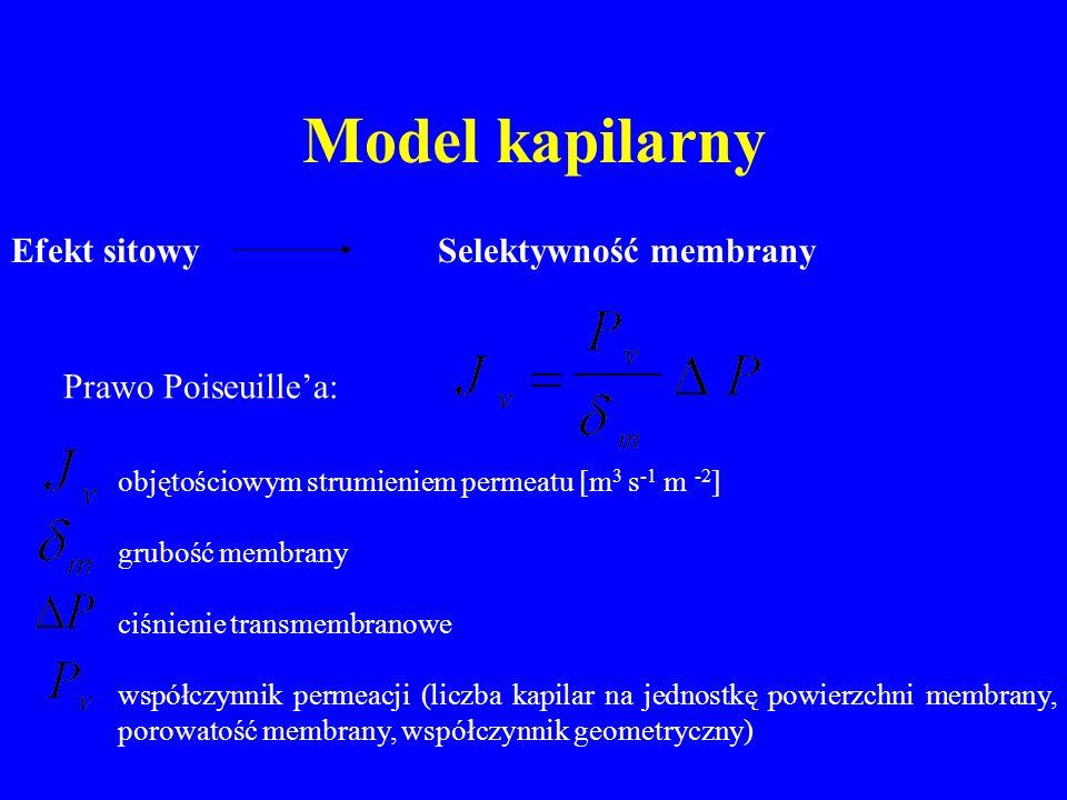 Model kapilarny Efekt sitowy Selektywność membrany Prawo Poiseuille'a: