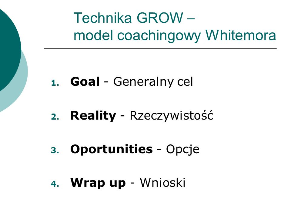 Technika GROW – model coachingowy Whitemora