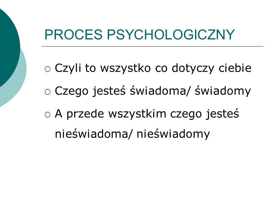 PROCES PSYCHOLOGICZNY