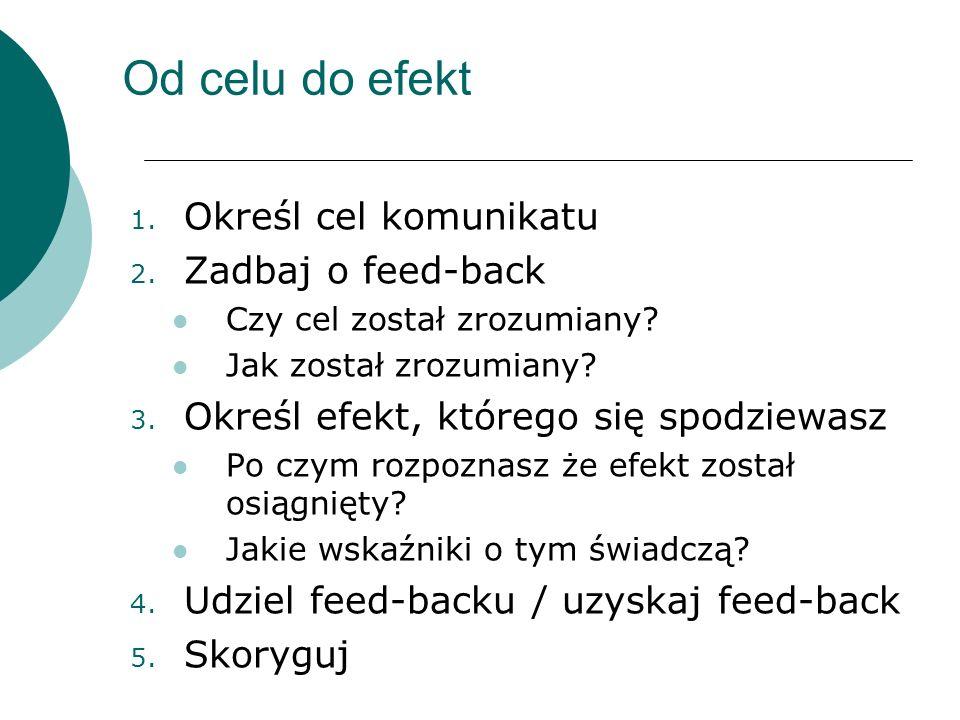 Od celu do efekt Określ cel komunikatu Zadbaj o feed-back