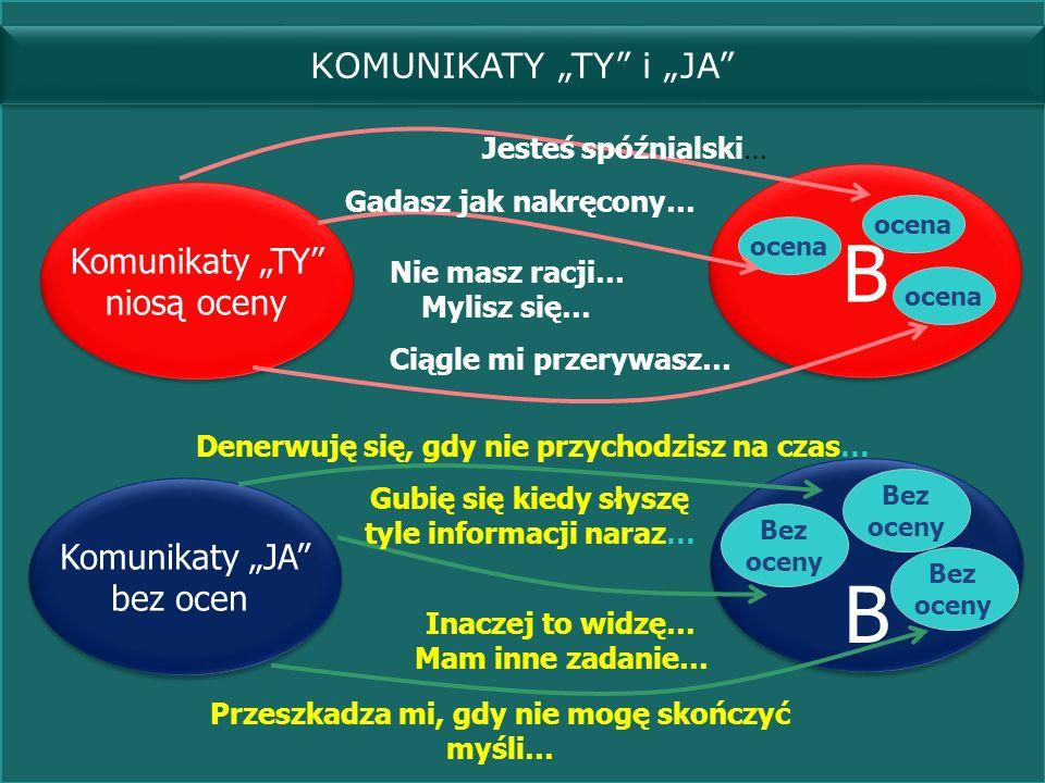"B B KOMUNIKATY ""TY i ""JA Komunikaty ""TY niosą oceny Komunikaty ""JA"