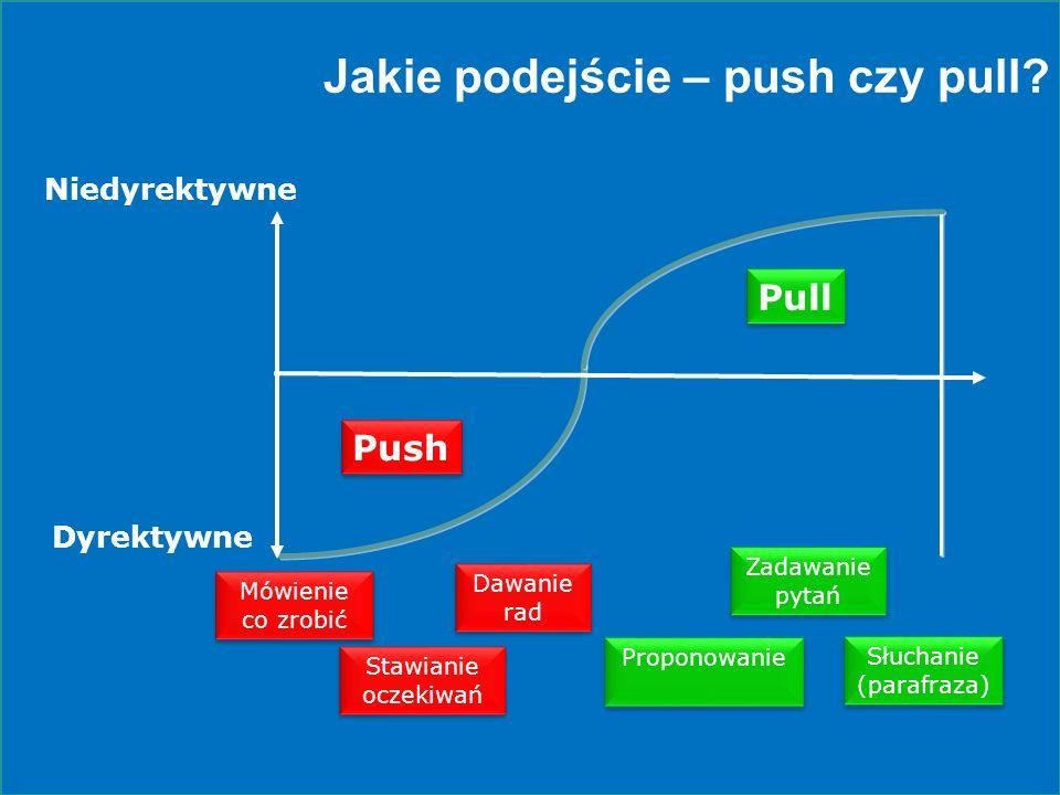 Jakie podejście – push czy pull