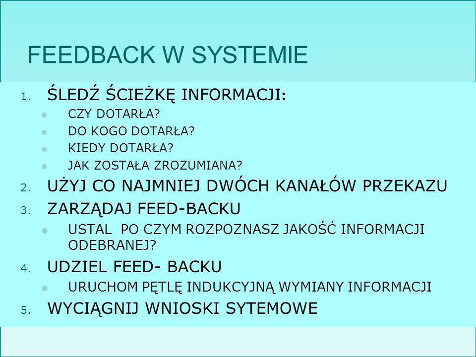 FEEDBACK W SYSTEMIE ŚLEDŹ ŚCIEŻKĘ INFORMACJI: