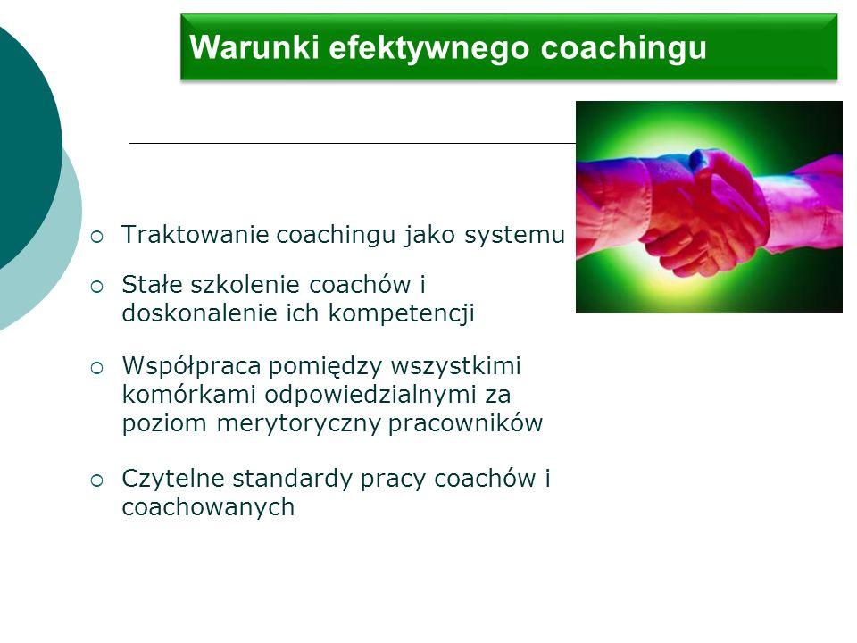 Warunki efektywnego coachingu