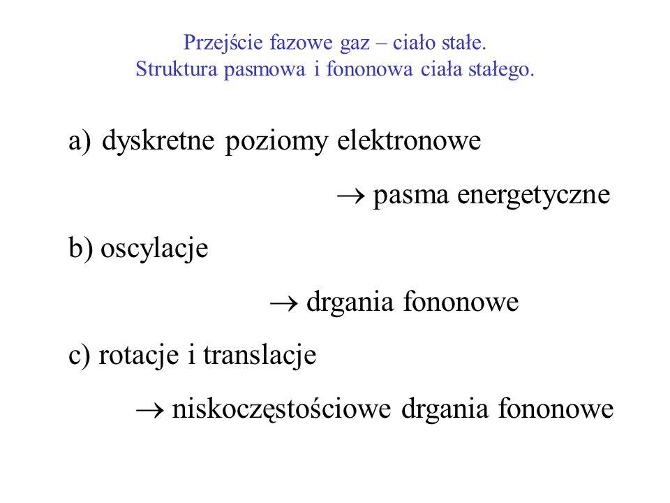 dyskretne poziomy elektronowe  pasma energetyczne b) oscylacje