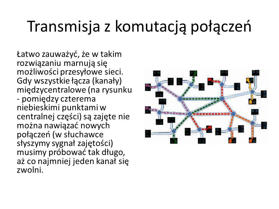 Transmisja z komutacją połączeń