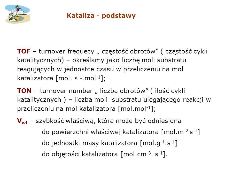 Kataliza - podstawy