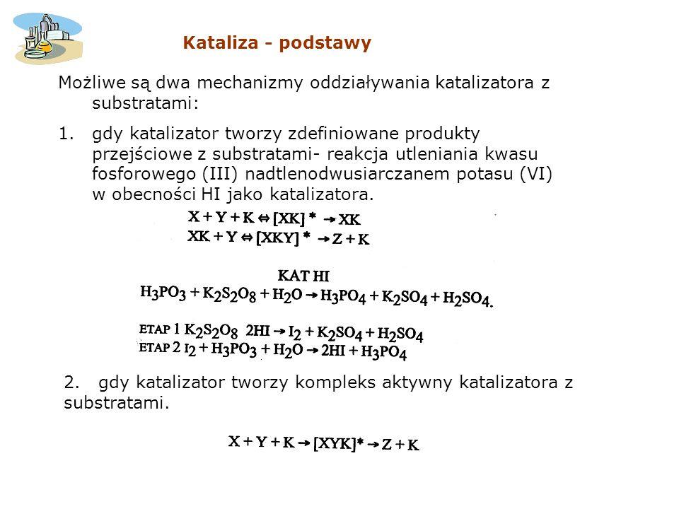 Kataliza - podstawy Możliwe są dwa mechanizmy oddziaływania katalizatora z substratami: